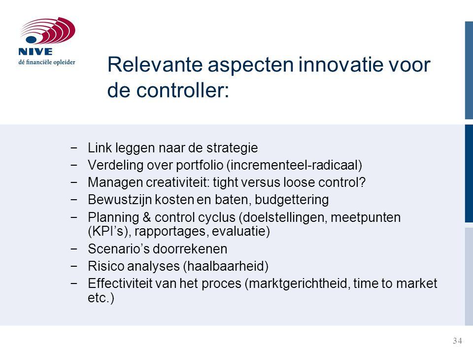 34 Relevante aspecten innovatie voor de controller: −Link leggen naar de strategie −Verdeling over portfolio (incrementeel-radicaal) −Managen creativi