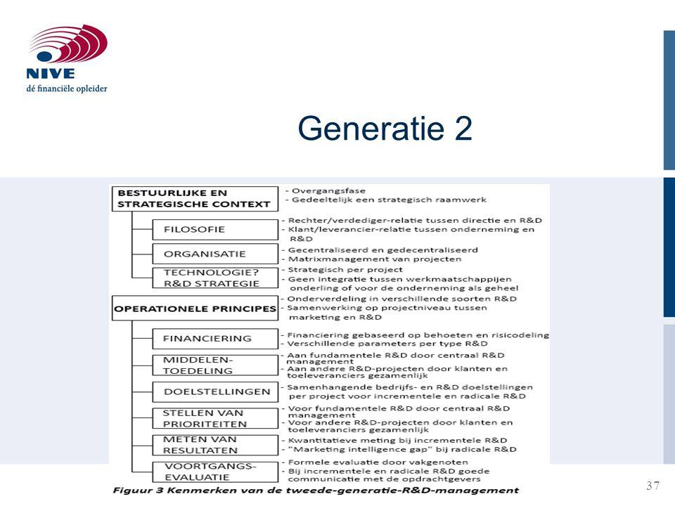 Generatie 2 37
