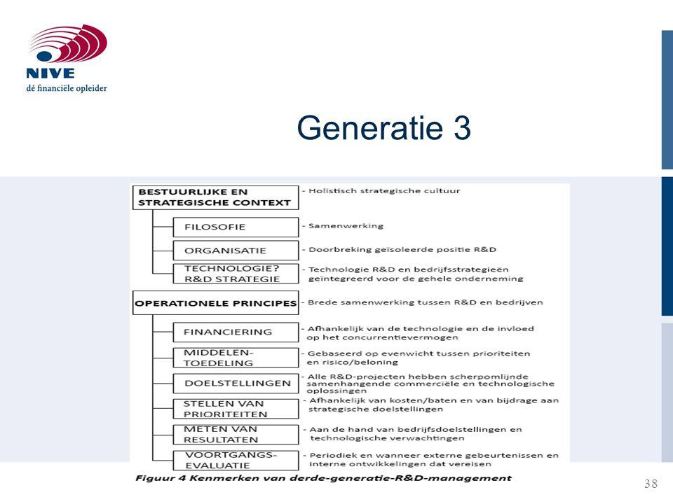 Leseenheid 1 en 2 in trefwoorden −Waardeketen, PBI model, klantwaardemodellen −Radicale versus incrementele innovatie −Innovatievermogen −Stage gate model −Innovatiediffusie −Innovatie management −Doelmatig R&D beleid 39