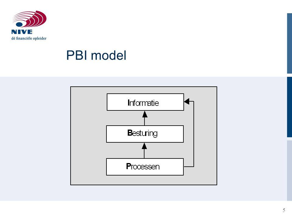 PBI model 5