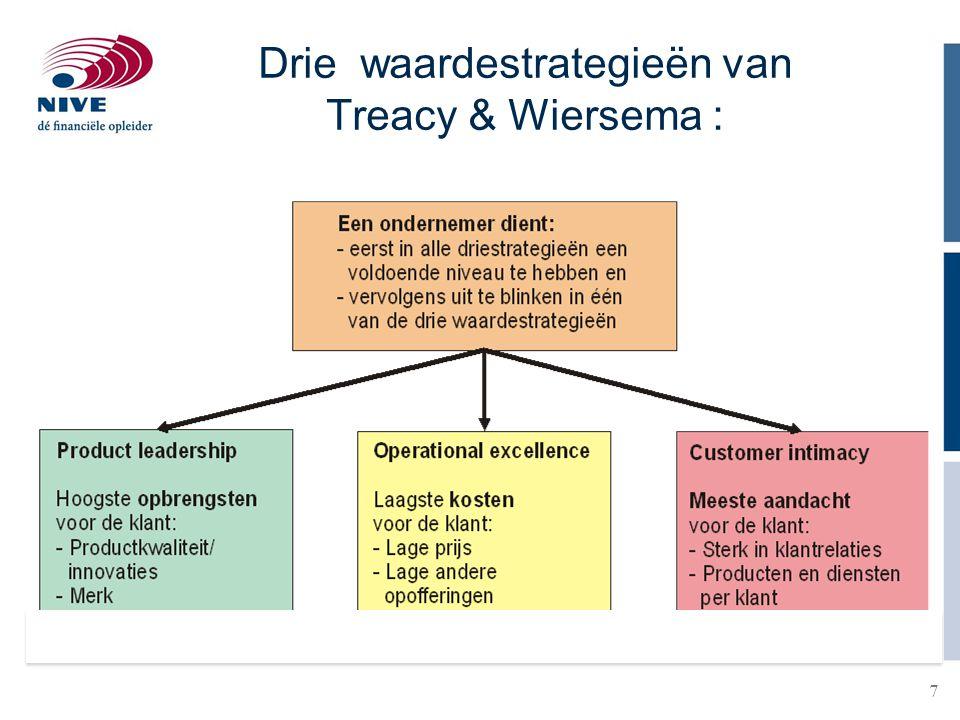 7 Drie waardestrategieën van Treacy & Wiersema :