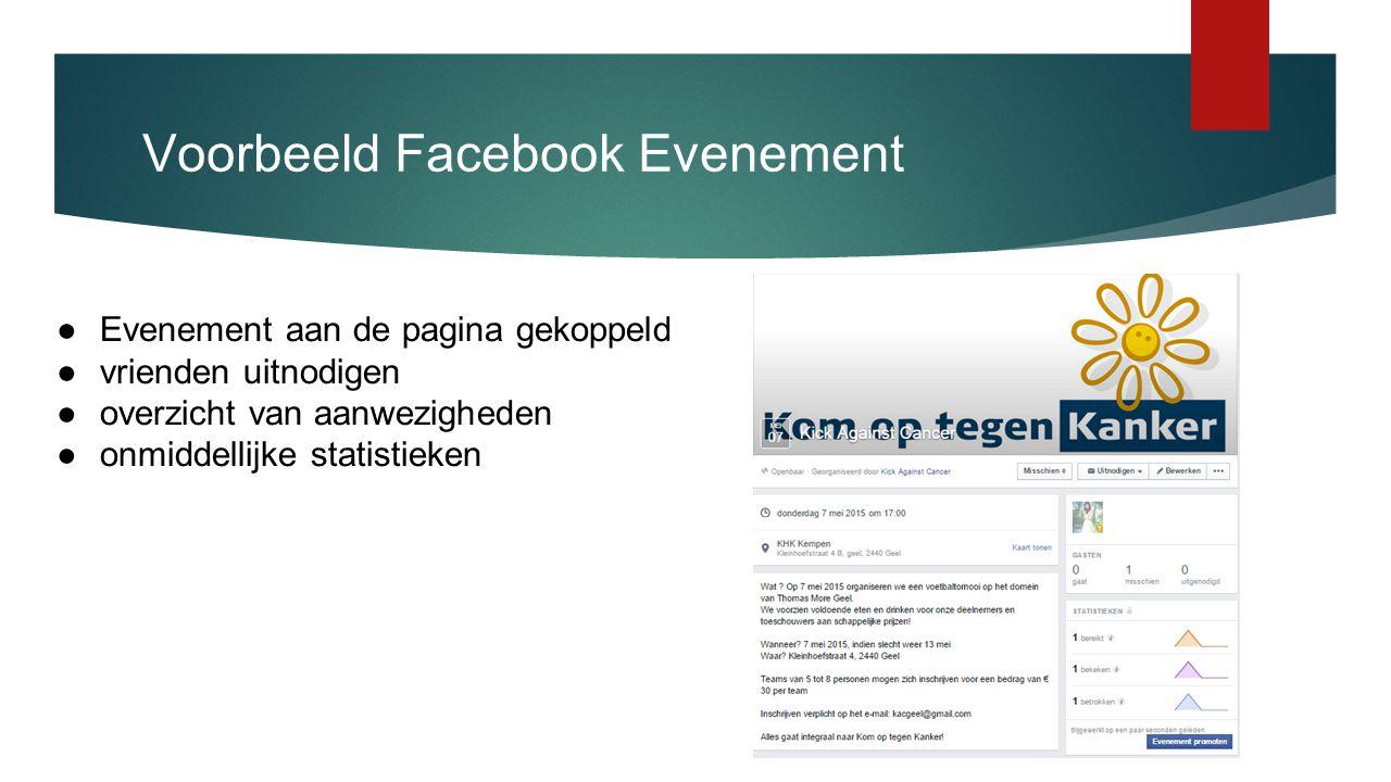Voorbeeld Facebook Evenement ●Evenement aan de pagina gekoppeld ●vrienden uitnodigen ●overzicht van aanwezigheden ●onmiddellijke statistieken