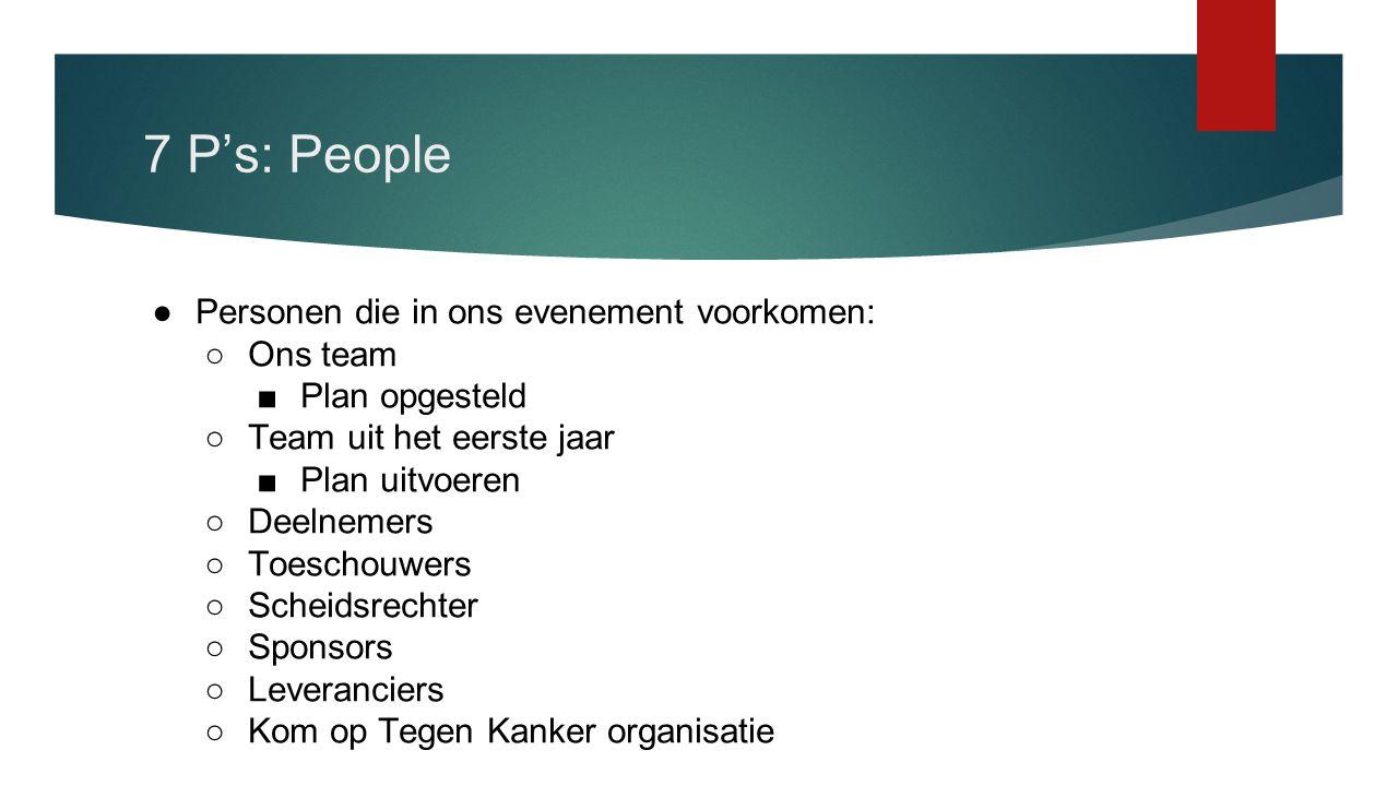 7 P's: People ●Personen die in ons evenement voorkomen: ○Ons team ■Plan opgesteld ○Team uit het eerste jaar ■Plan uitvoeren ○Deelnemers ○Toeschouwers