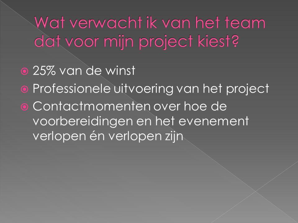  25% van de winst  Professionele uitvoering van het project  Contactmomenten over hoe de voorbereidingen en het evenement verlopen én verlopen zijn