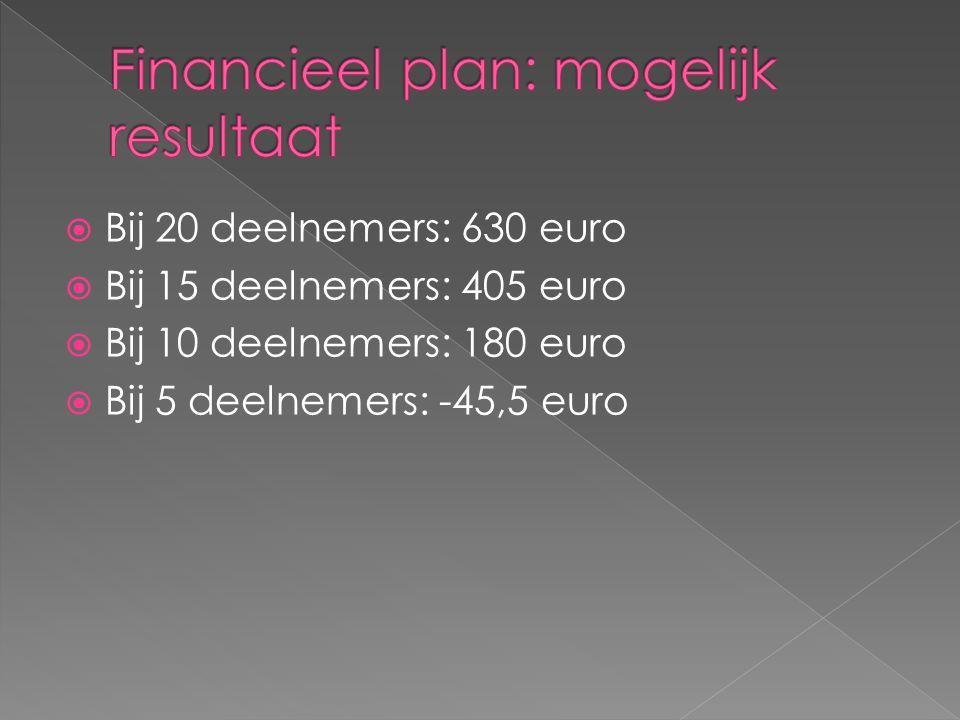  Bij 20 deelnemers: 630 euro  Bij 15 deelnemers: 405 euro  Bij 10 deelnemers: 180 euro  Bij 5 deelnemers: -45,5 euro