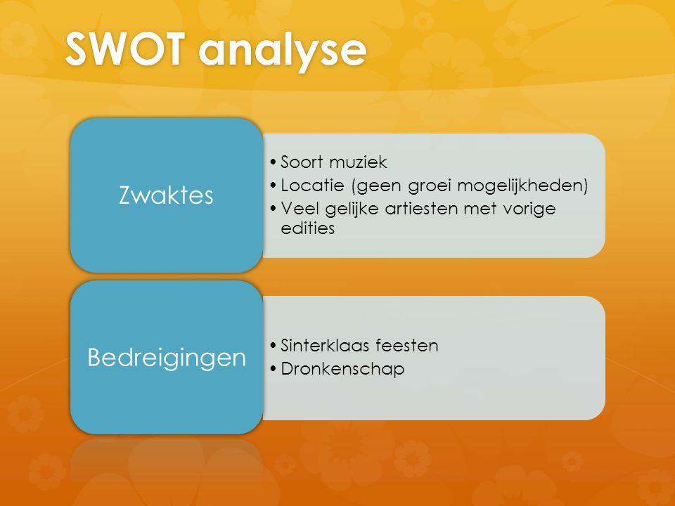 SWOT analyse Soort muziek Locatie (geen groei mogelijkheden) Veel gelijke artiesten met vorige edities Zwaktes Sinterklaas feesten Dronkenschap Bedreigingen