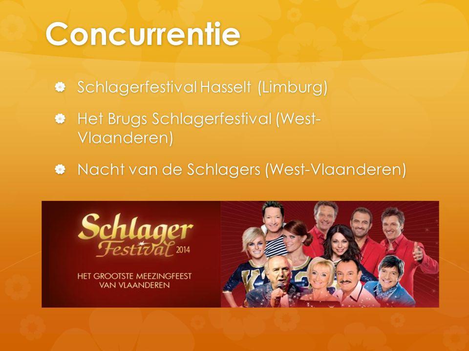 Concurrentie  Schlagerfestival Hasselt (Limburg)  Het Brugs Schlagerfestival (West- Vlaanderen)  Nacht van de Schlagers (West-Vlaanderen)