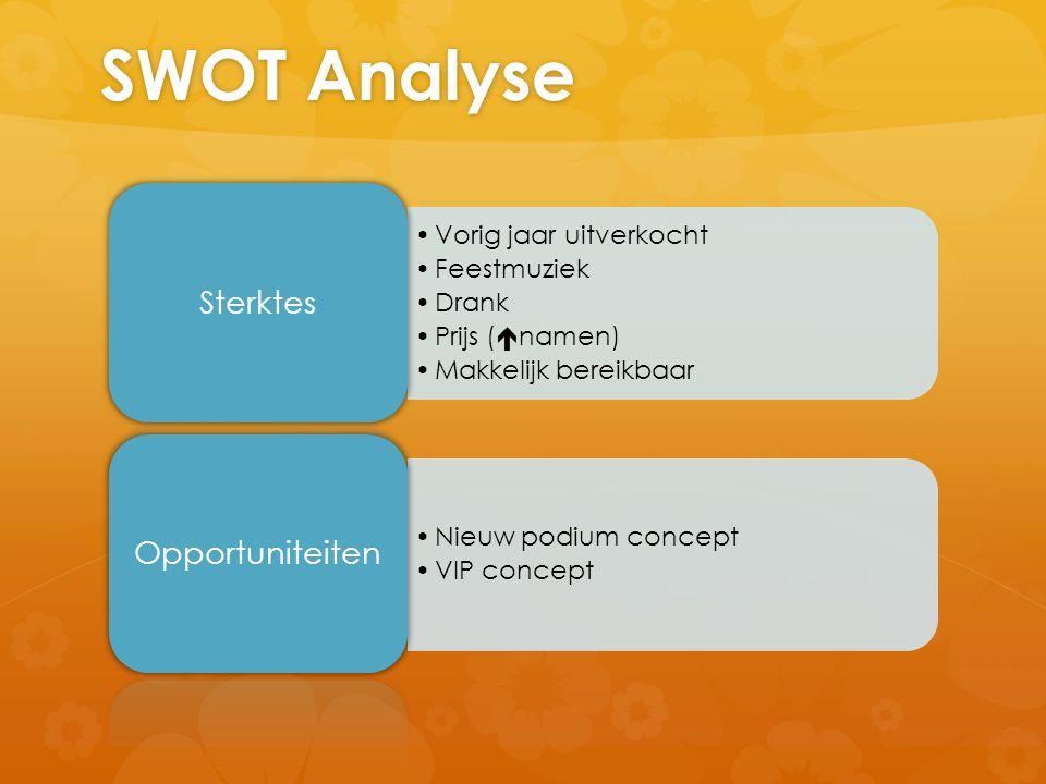 SWOT Analyse Vorig jaar uitverkocht Feestmuziek Drank Prijs (  namen) Makkelijk bereikbaar Sterktes Nieuw podium concept VIP concept Opportuniteiten