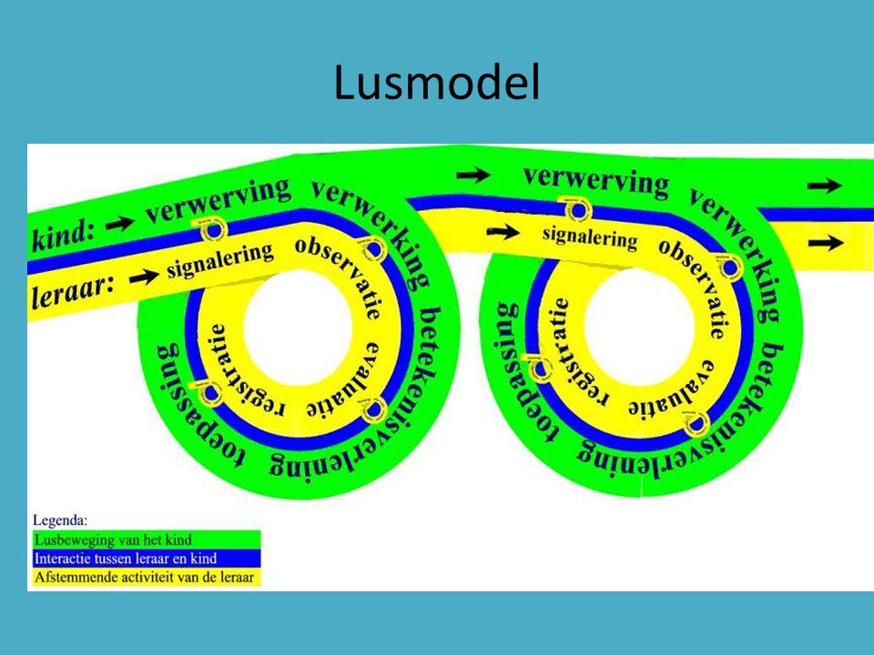 Lusmodel