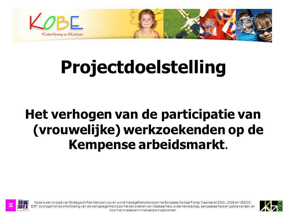 Kobe is een project van Strategisch Plan Kempen vzw en wordt medegefinancierd door het Europees Sociaal Fonds Vlaanderen 2000 - 2006 en VESOC. ESF: bi