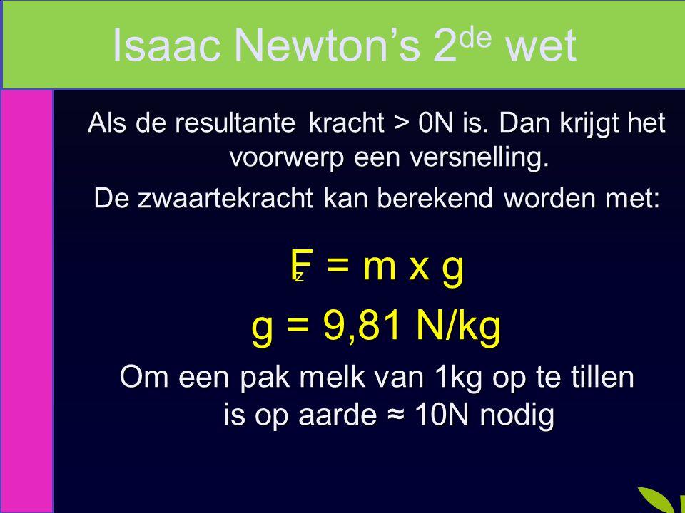 Als de resultante kracht > 0N is. Dan krijgt het voorwerp een versnelling. De zwaartekracht kan berekend worden met: F = m x g g = 9,81 N/kg Om een pa
