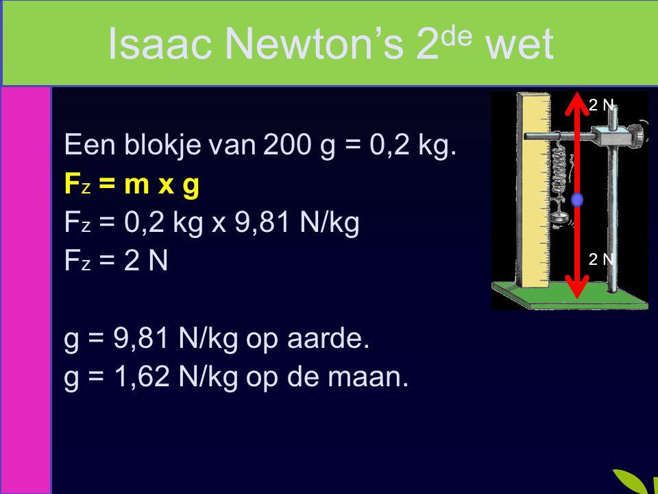 Een blokje van 200 g = 0,2 kg. F z = m x g F z = 0,2 kg x 9,81 N/kg F z = 2 N g = 9,81 N/kg op aarde. g = 1,62 N/kg op de maan. 2 N Isaac Newton's 2 d