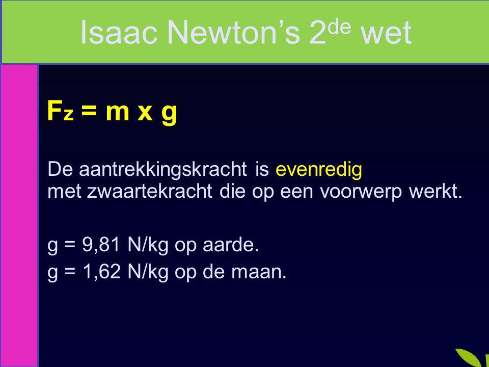 F z = m x g De aantrekkingskracht is evenredig met zwaartekracht die op een voorwerp werkt. g = 9,81 N/kg op aarde. g = 1,62 N/kg op de maan. Isaac Ne