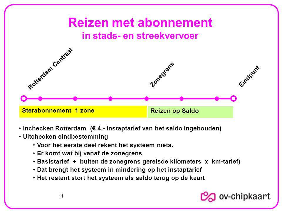 Reizen met abonnement in stads- en streekvervoer 11 Rotterdam Centraal Zonegrens Eindpunt Sterabonnement 1 zone Reizen op Saldo Inchecken Rotterdam (€ 4,- instaptarief van het saldo ingehouden) Uitchecken eindbestemming Voor het eerste deel rekent het systeem niets.