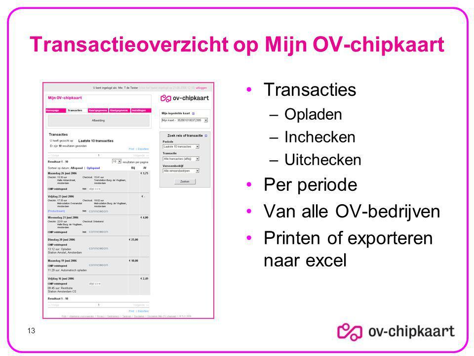 Transactieoverzicht op Mijn OV-chipkaart Transacties –Opladen –Inchecken –Uitchecken Per periode Van alle OV-bedrijven Printen of exporteren naar excel 13