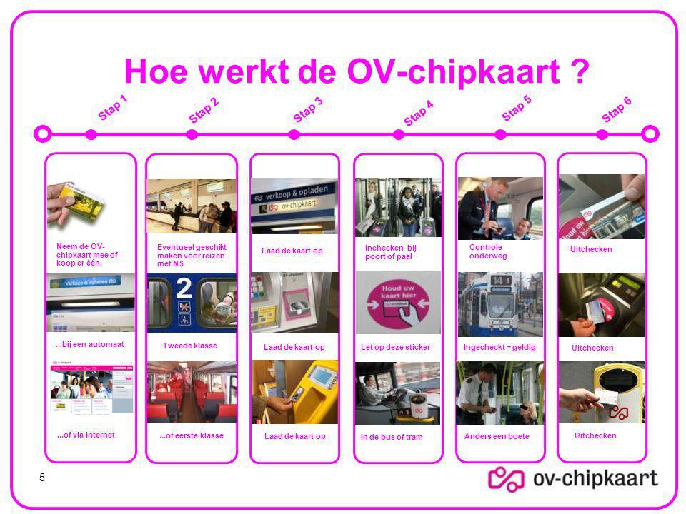 Hoe werkt de OV-chipkaart .