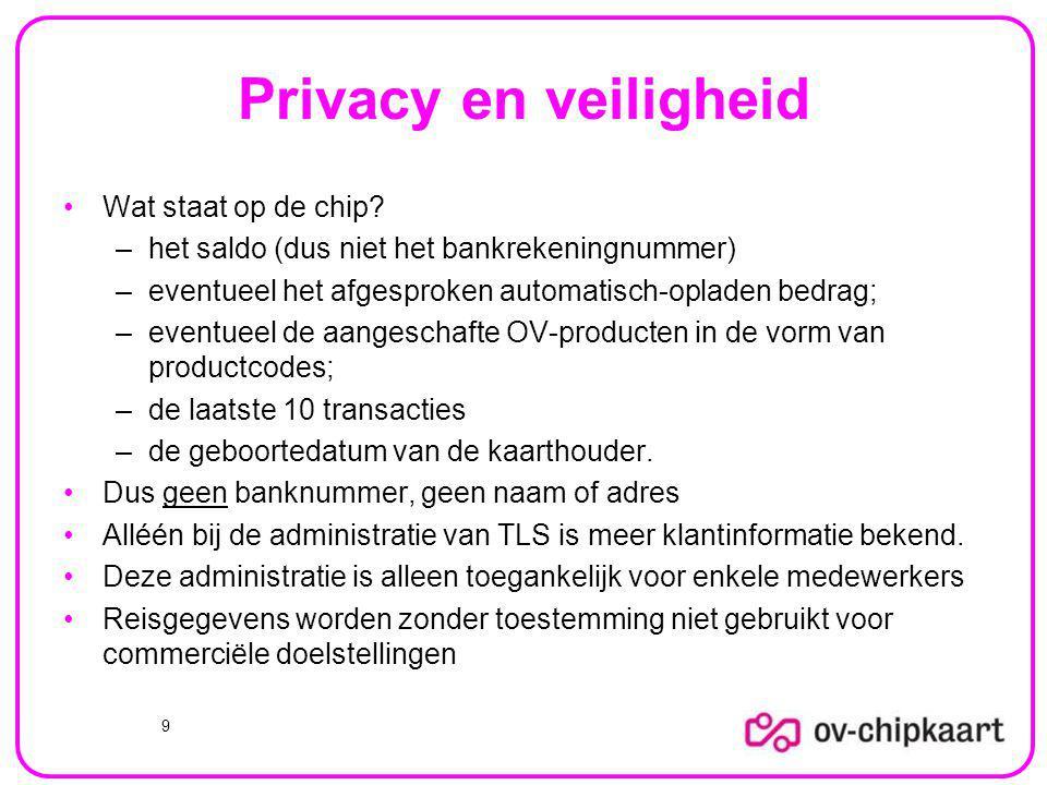 Privacy en veiligheid Wat staat op de chip.