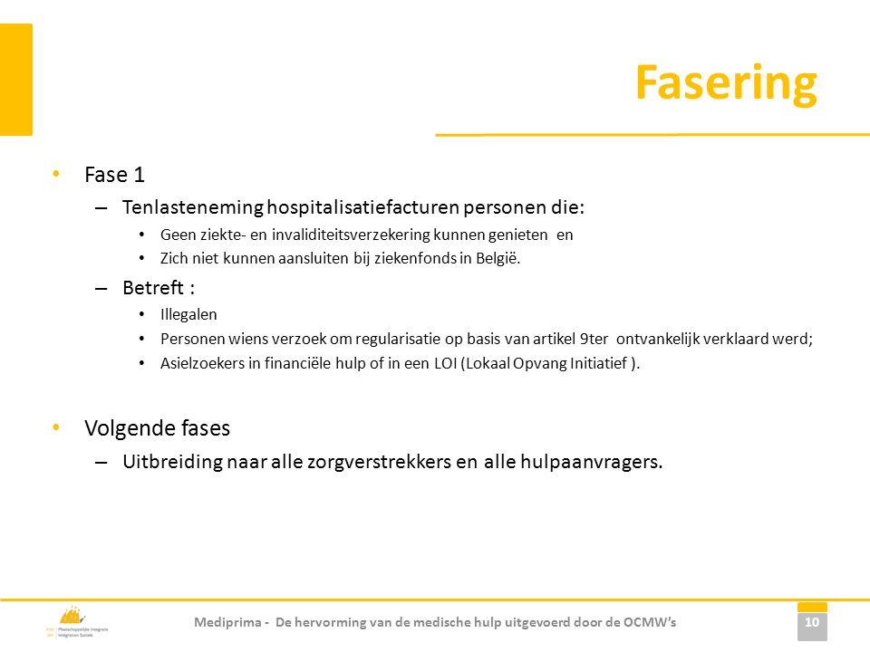 Fasering Fase 1 – Tenlasteneming hospitalisatiefacturen personen die: Geen ziekte- en invaliditeitsverzekering kunnen genieten en Zich niet kunnen aansluiten bij ziekenfonds in België.