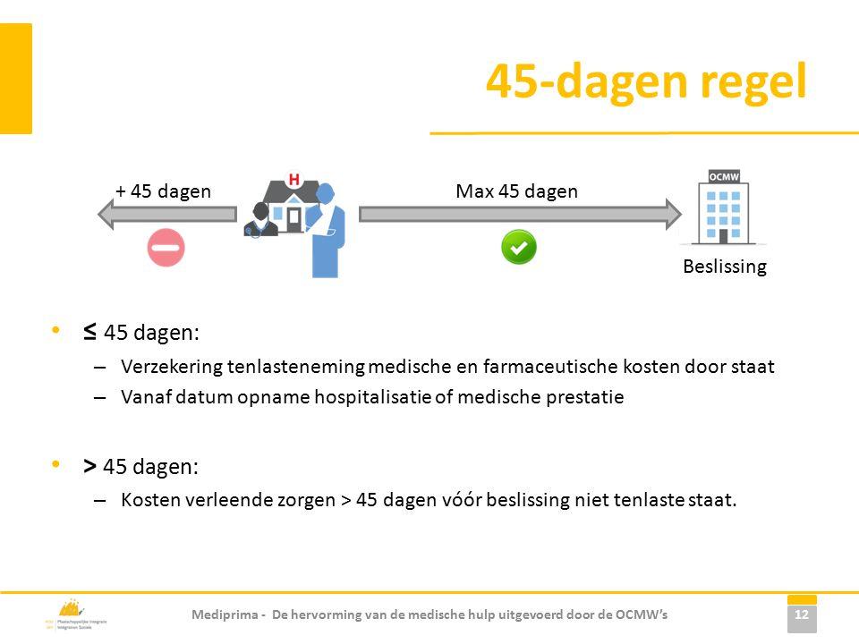 45-dagen regel ≤ 45 dagen: – Verzekering tenlasteneming medische en farmaceutische kosten door staat – Vanaf datum opname hospitalisatie of medische prestatie > 45 dagen: – Kosten verleende zorgen > 45 dagen vóór beslissing niet tenlaste staat.
