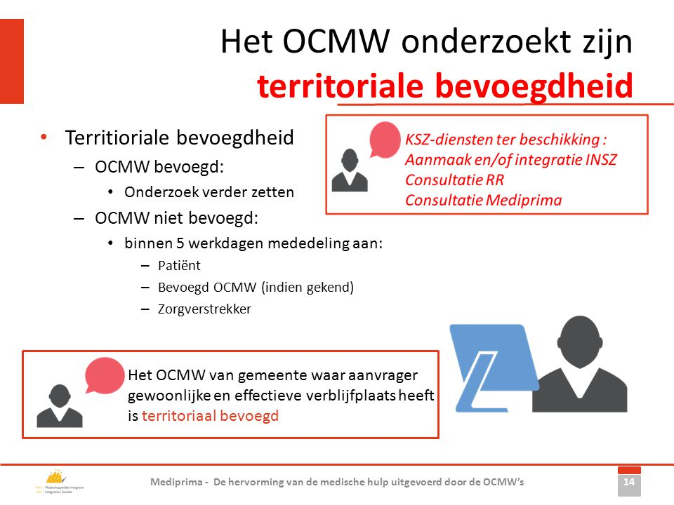 Het OCMW onderzoekt zijn territoriale bevoegdheid Territioriale bevoegdheid – OCMW bevoegd: Onderzoek verder zetten – OCMW niet bevoegd: binnen 5 werkdagen mededeling aan: – Patiënt – Bevoegd OCMW (indien gekend) – Zorgverstrekker Mediprima - De hervorming van de medische hulp uitgevoerd door de OCMW's 14 Het OCMW van gemeente waar aanvrager gewoonlijke en effectieve verblijfplaats heeft is territoriaal bevoegd