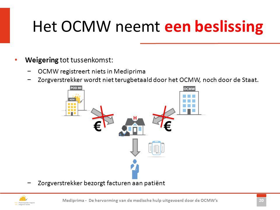 Het OCMW neemt een beslissing Weigering tot tussenkomst: 20 Mediprima - De hervorming van de medische hulp uitgevoerd door de OCMW's −OCMW registreert niets in Mediprima −Zorgverstrekker wordt niet terugbetaald door het OCMW, noch door de Staat.