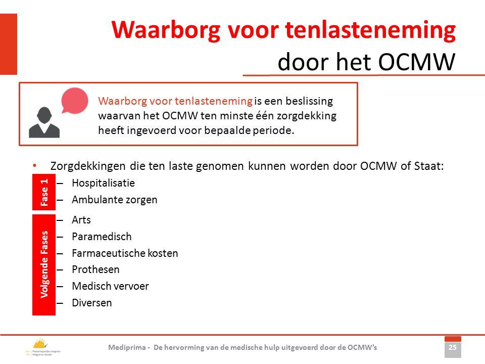 Waarborg voor tenlasteneming door het OCMW 25 Mediprima - De hervorming van de medische hulp uitgevoerd door de OCMW's Waarborg voor tenlasteneming is een beslissing waarvan het OCMW ten minste één zorgdekking heeft ingevoerd voor bepaalde periode.