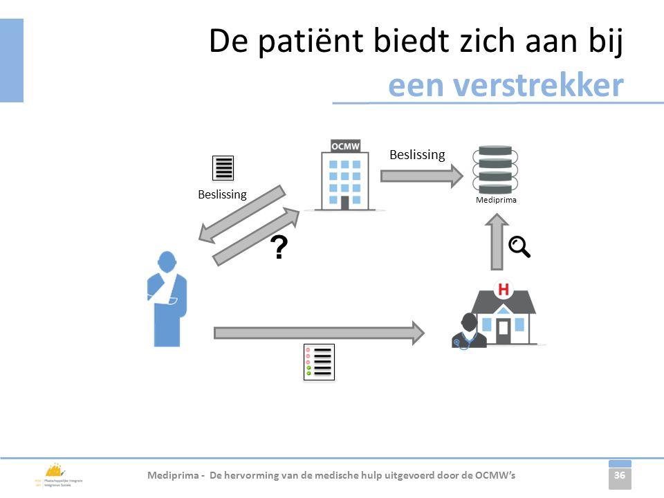 36 De patiënt biedt zich aan bij een verstrekker Mediprima - De hervorming van de medische hulp uitgevoerd door de OCMW's Mediprima Beslissing