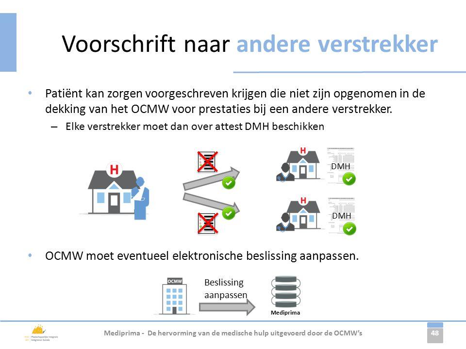 48 Patiënt kan zorgen voorgeschreven krijgen die niet zijn opgenomen in de dekking van het OCMW voor prestaties bij een andere verstrekker.