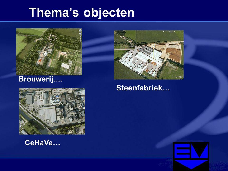 Thema's objecten Brouwerij.... Steenfabriek… CeHaVe…