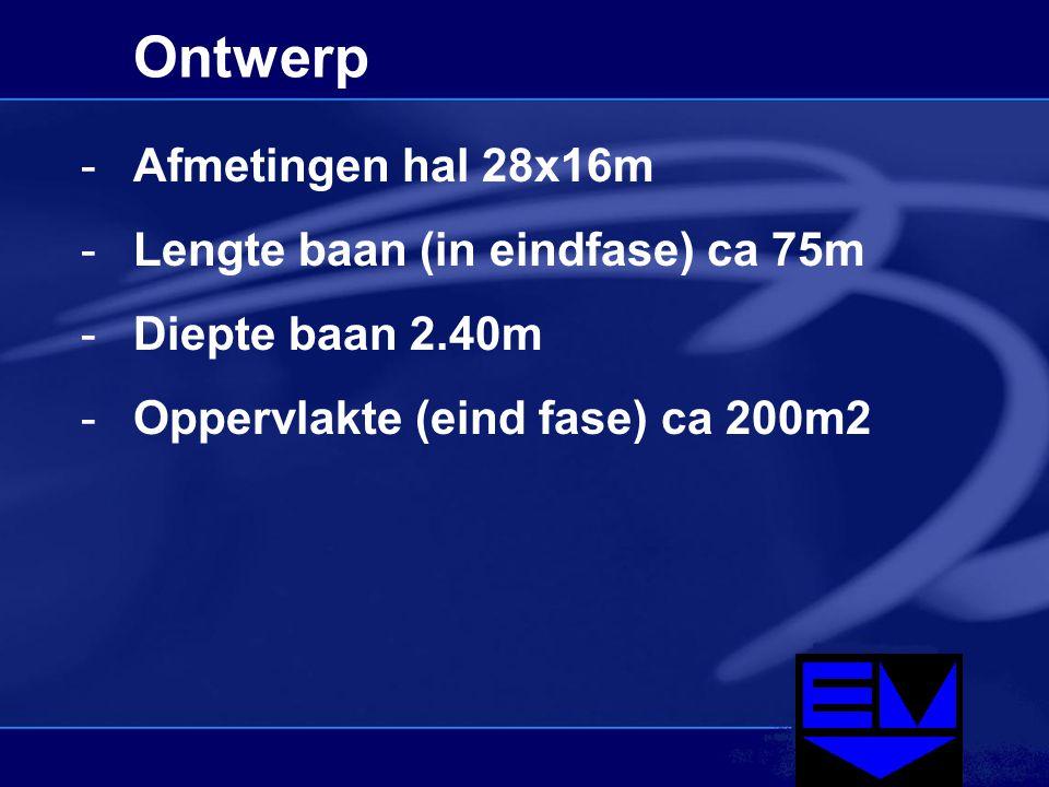 Ontwerp -Afmetingen hal 28x16m -Lengte baan (in eindfase) ca 75m -Diepte baan 2.40m -Oppervlakte (eind fase) ca 200m2