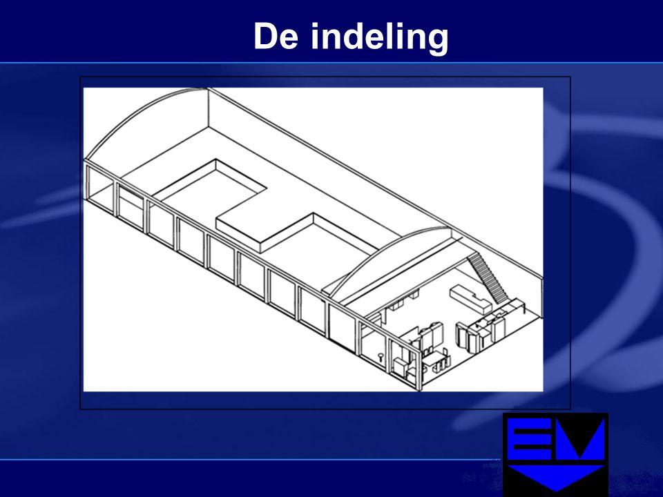 Uitvoering Inschakeling kennisinstituten 1.TNO: 3D Printen 2.ROC: CAD tekenen, waterstraalsnijden 3.Professionele adviseurs: Belichting Laserstraalsnijden 36