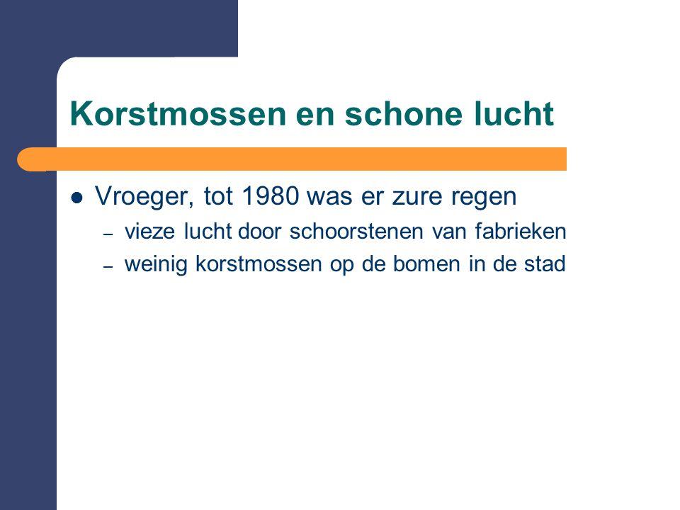 1976 bron: de Wit (1975)