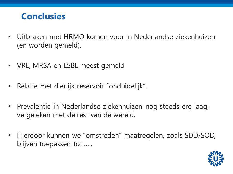 Conclusies Uitbraken met HRMO komen voor in Nederlandse ziekenhuizen (en worden gemeld). VRE, MRSA en ESBL meest gemeld Relatie met dierlijk reservoir