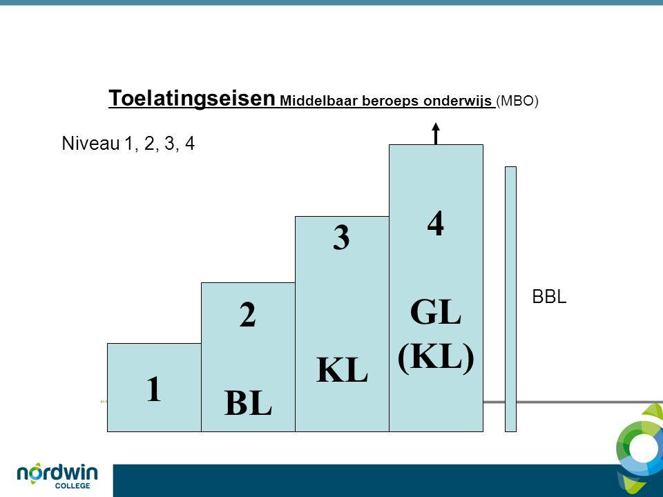 Toelatingseisen Middelbaar beroeps onderwijs (MBO) Niveau 1, 2, 3, 4 4 GL (KL) 3 KL 2 BL 1 BBL