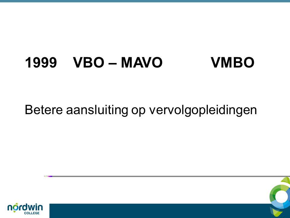 1999 VBO – MAVO VMBO Betere aansluiting op vervolgopleidingen