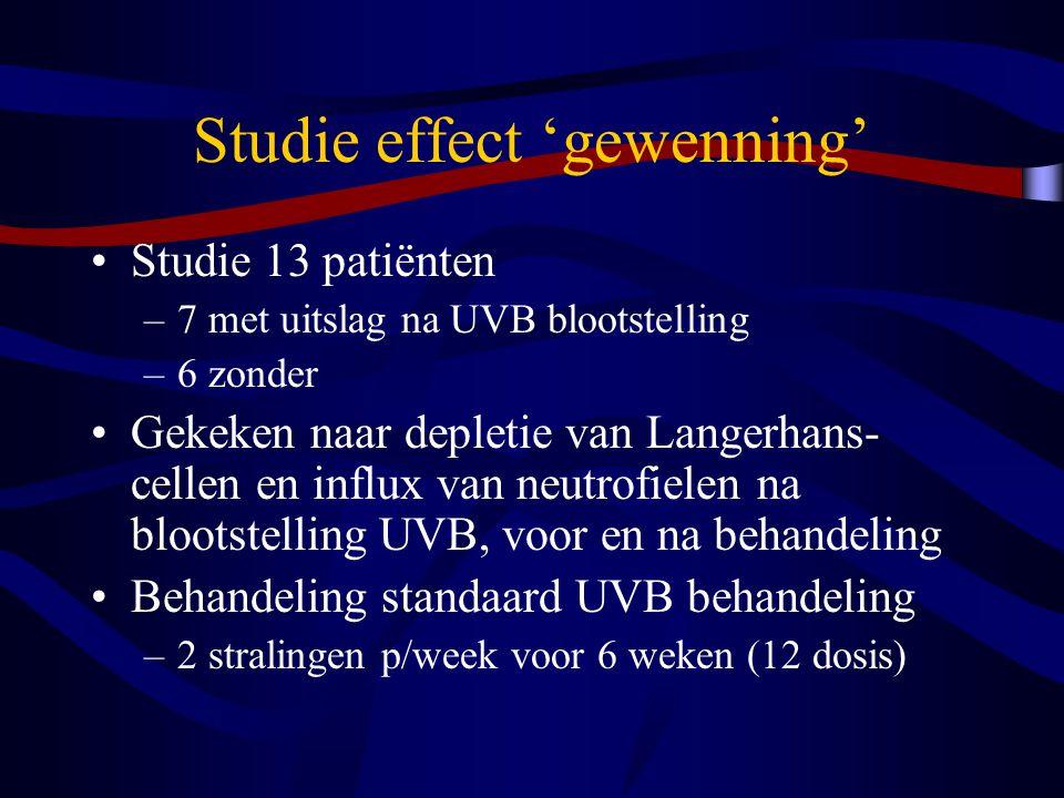 Studie effect 'gewenning' Studie 13 patiënten –7 met uitslag na UVB blootstelling –6 zonder Gekeken naar depletie van Langerhans- cellen en influx van