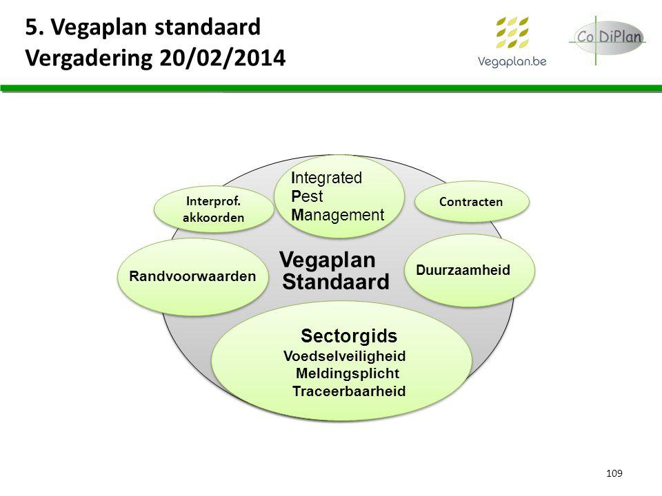 109 Vegaplan Standaard Sectorgids Voedselveiligheid Meldingsplicht Traceerbaarheid Integrated Pest Management Duurzaamheid Randvoorwaarden Contracten