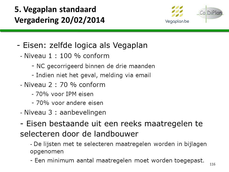 5. Vegaplan standaard Vergadering 20/02/2014 116 - Eisen: zelfde logica als Vegaplan - Niveau 1 : 100 % conform - NC gecorrigeerd binnen de drie maand