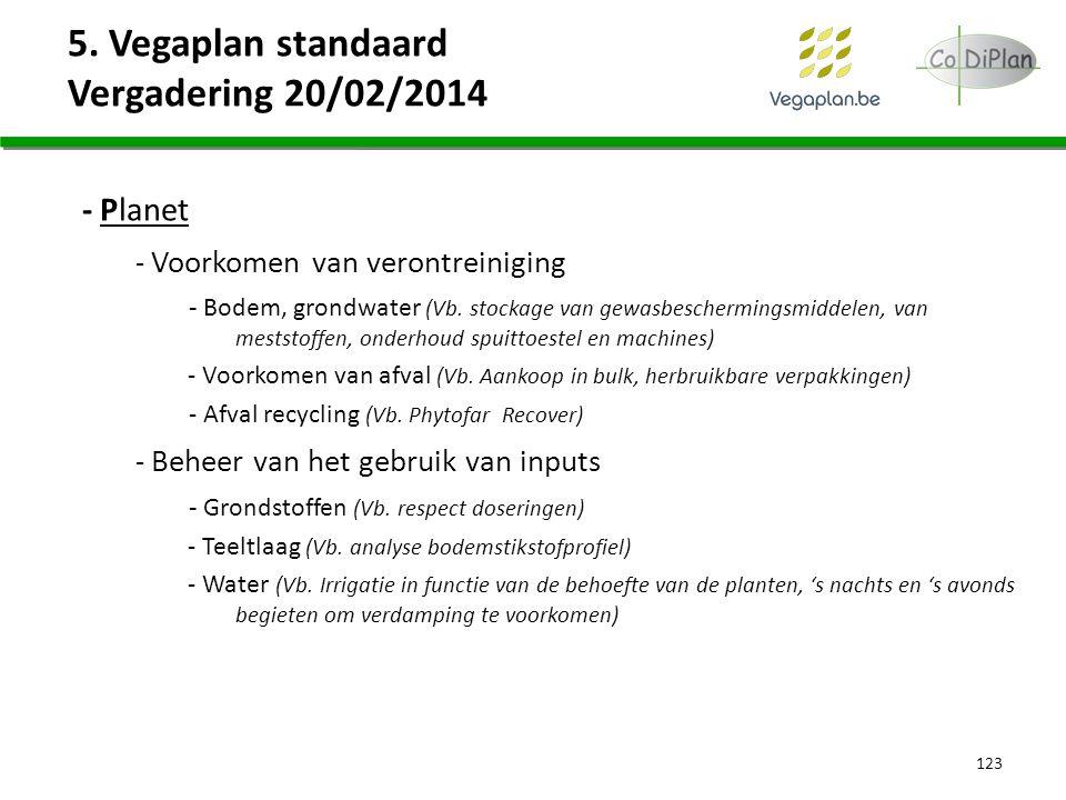5. Vegaplan standaard Vergadering 20/02/2014 123 - Planet - Voorkomen van verontreiniging - Bodem, grondwater (Vb. stockage van gewasbeschermingsmidde