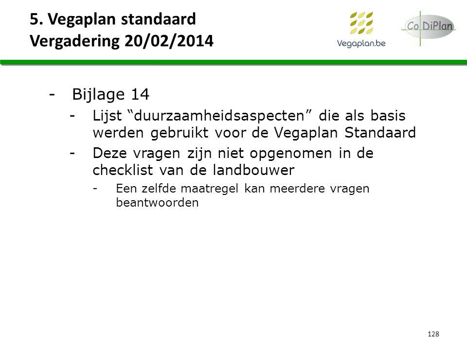 """5. Vegaplan standaard Vergadering 20/02/2014 128 -Bijlage 14 -Lijst """"duurzaamheidsaspecten"""" die als basis werden gebruikt voor de Vegaplan Standaard -"""