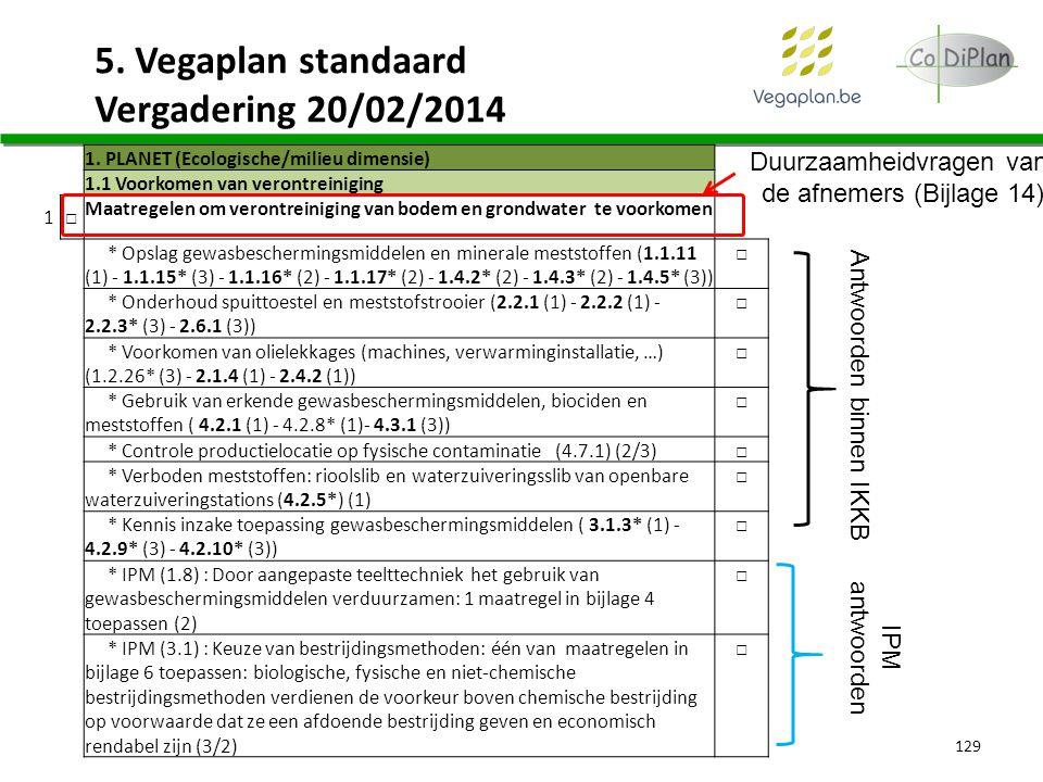 129 1. PLANET (Ecologische/milieu dimensie) 1.1 Voorkomen van verontreiniging 1□ Maatregelen om verontreiniging van bodem en grondwater te voorkomen *