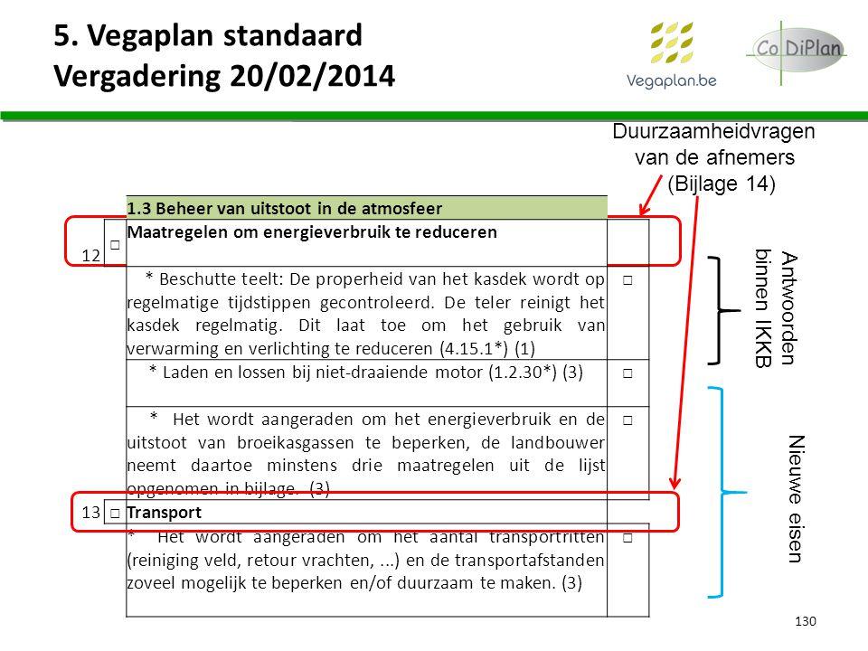 130 Duurzaamheidvragen van de afnemers (Bijlage 14) Antwoorden binnen IKKB Nieuwe eisen 1.3 Beheer van uitstoot in de atmosfeer 12 □ Maatregelen om en