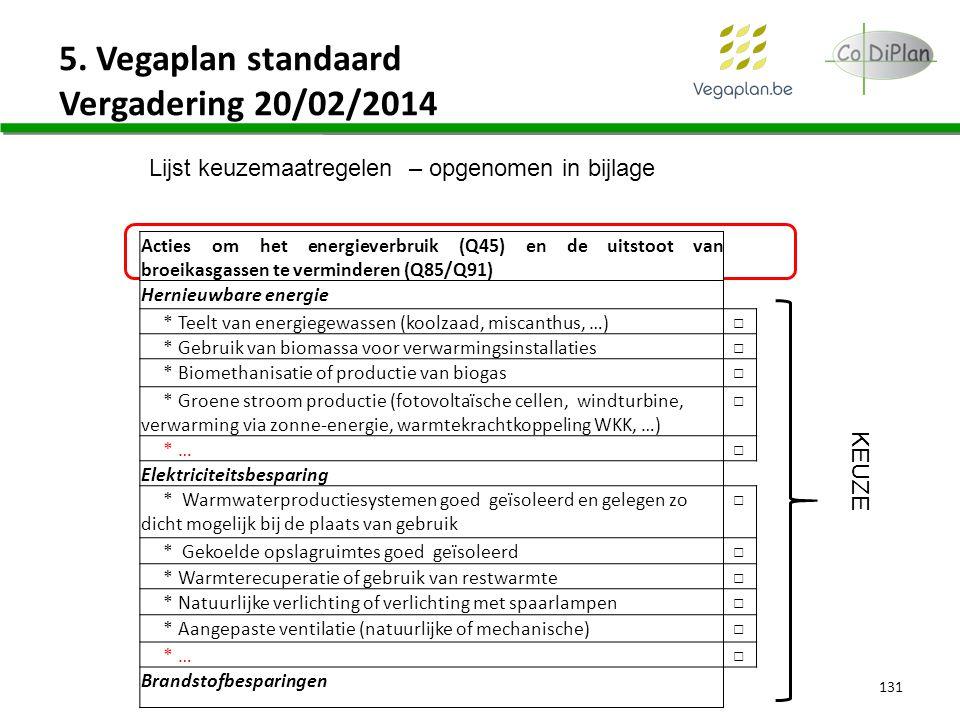 5. Vegaplan standaard Vergadering 20/02/2014 131 Lijst keuzemaatregelen – opgenomen in bijlage KEUZE Acties om het energieverbruik (Q45) en de uitstoo
