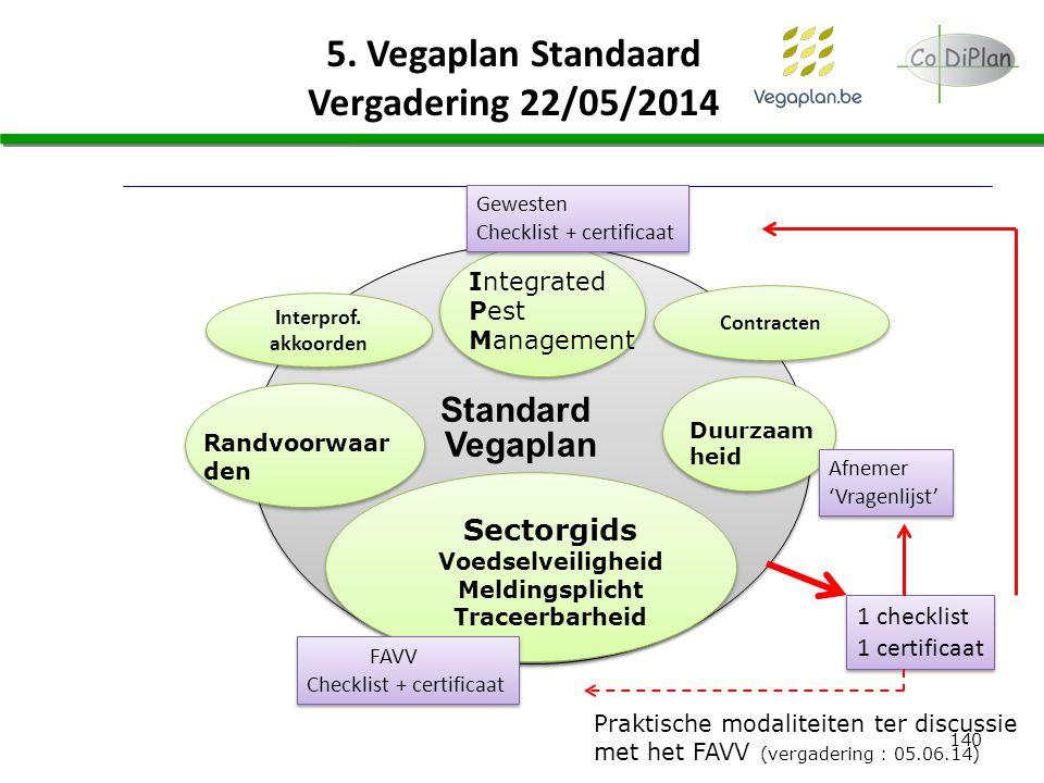 140 5. Vegaplan Standaard Vergadering 22/05/2014 Standard Vegaplan Sectorgids Voedselveiligheid Meldingsplicht Traceerbarheid Integrated Pest Manageme