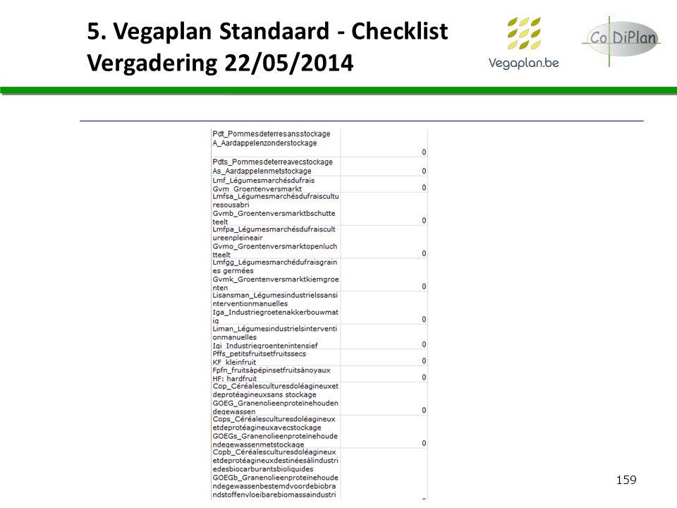 159 5. Vegaplan Standaard - Checklist Vergadering 22/05/2014
