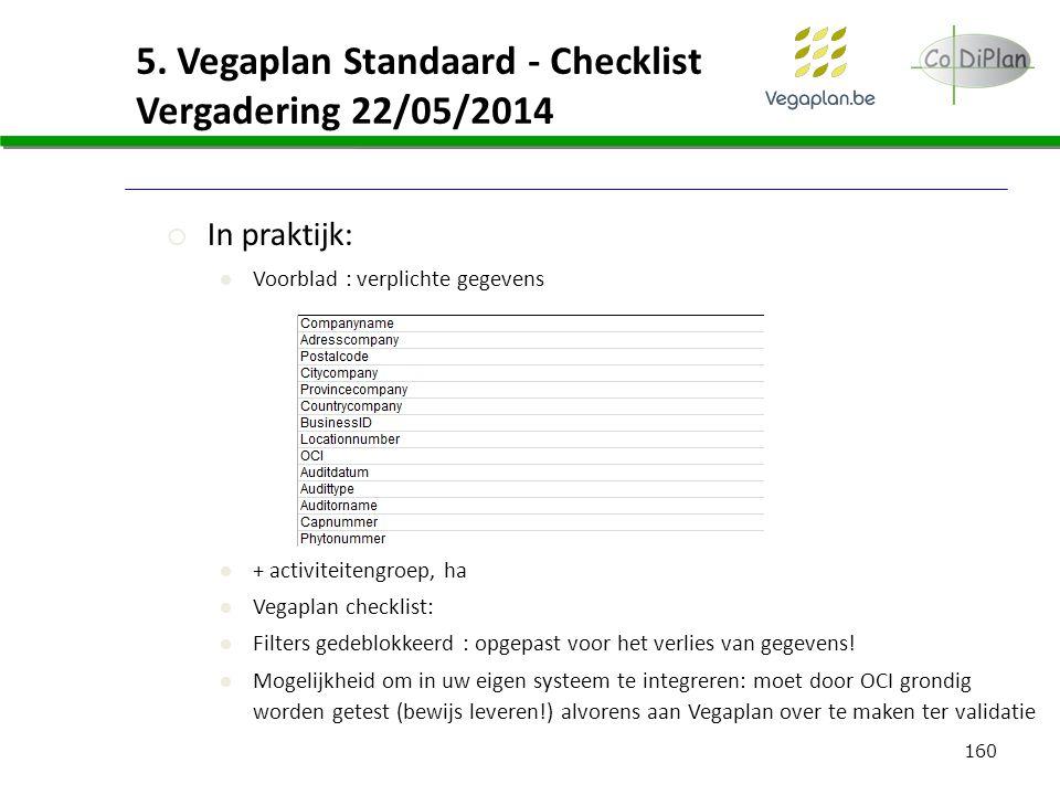 160 5. Vegaplan Standaard - Checklist Vergadering 22/05/2014  In praktijk: Voorblad : verplichte gegevens + activiteitengroep, ha Vegaplan checklist:
