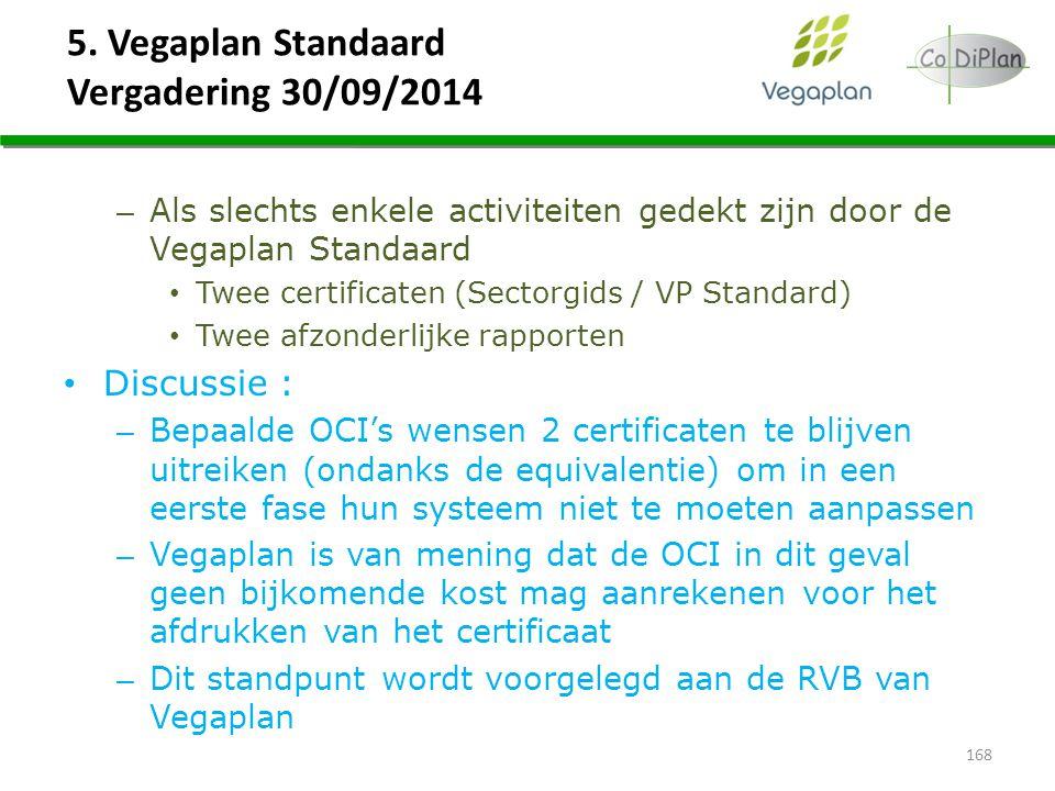 5. Vegaplan Standaard Vergadering 30/09/2014 – Als slechts enkele activiteiten gedekt zijn door de Vegaplan Standaard Twee certificaten (Sectorgids /
