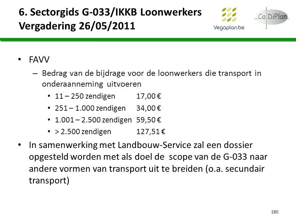 FAVV – Bedrag van de bijdrage voor de loonwerkers die transport in onderaanneming uitvoeren 11 – 250 zendigen17,00 € 251 – 1.000 zendigen 34,00 € 1.00
