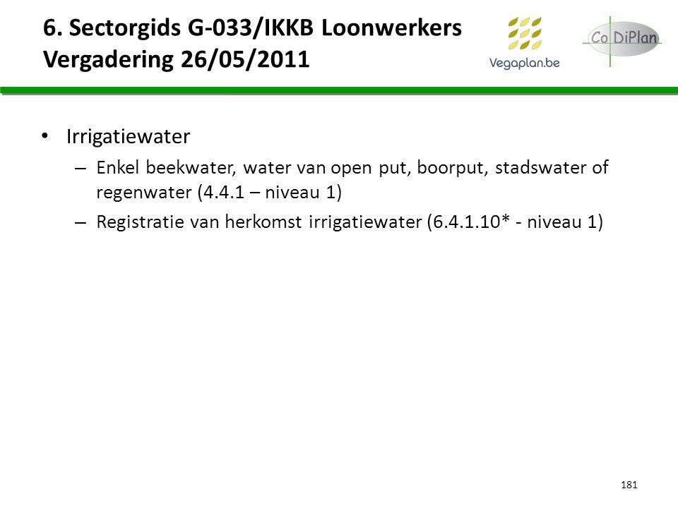 Irrigatiewater – Enkel beekwater, water van open put, boorput, stadswater of regenwater (4.4.1 – niveau 1) – Registratie van herkomst irrigatiewater (