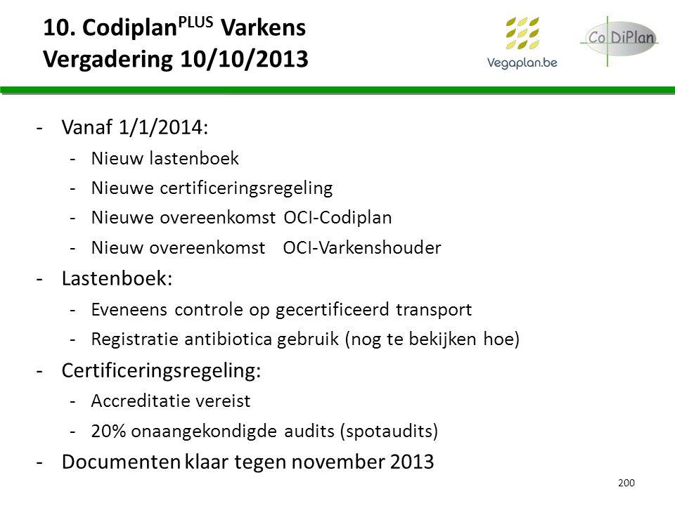 10. Codiplan PLUS Varkens Vergadering 10/10/2013 -Vanaf 1/1/2014: -Nieuw lastenboek -Nieuwe certificeringsregeling -Nieuwe overeenkomst OCI-Codiplan -